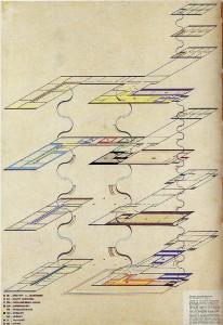Esquema de organización cromática del interior de la Bauhaus en Dessau. Hinnerk Scheper, Dessau (Alemania), 1926.